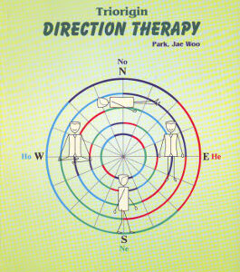 directiontherapy